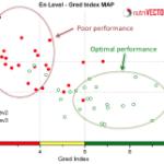 Gli indicatori di danno bio-umorale da stress ossidativo e monitoraggio della performance fisico-sportiva